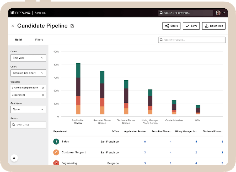 Build custom reports to easily measure time to fill, pipeline, and candidate feedback